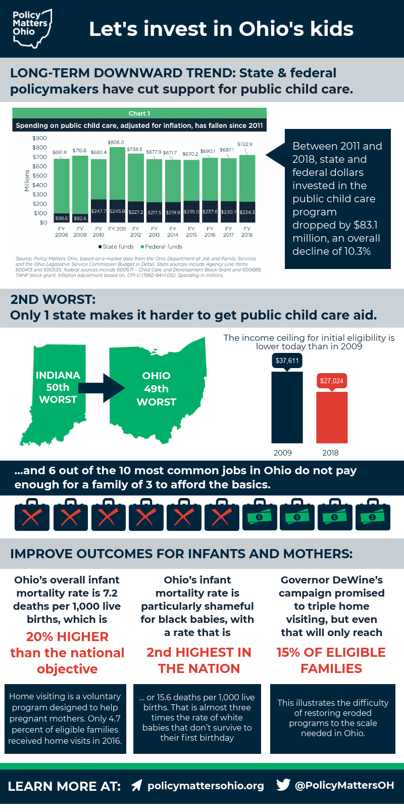 Now is the time to invest in Ohio's children