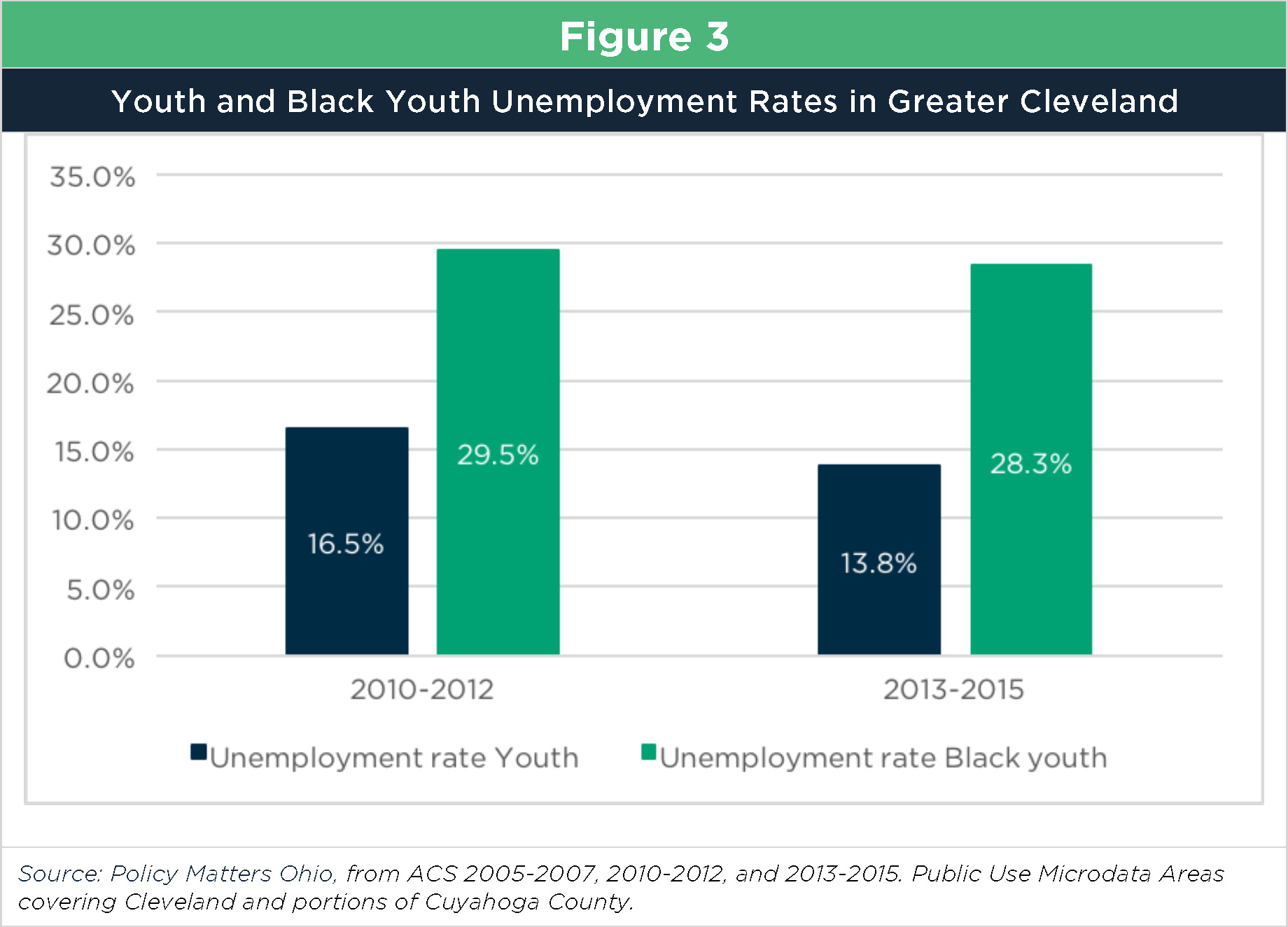 an essay about love marriage unexpectedly