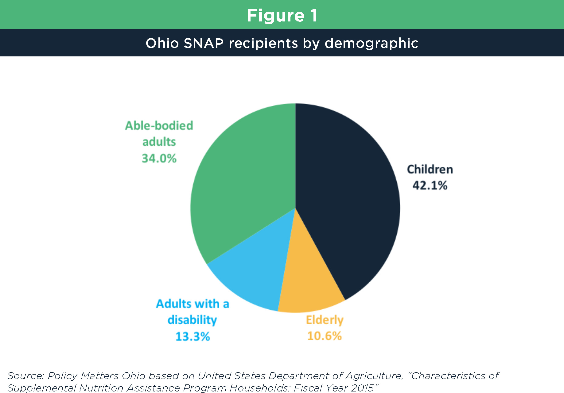 Apply Food Stamps Licking County Ohio