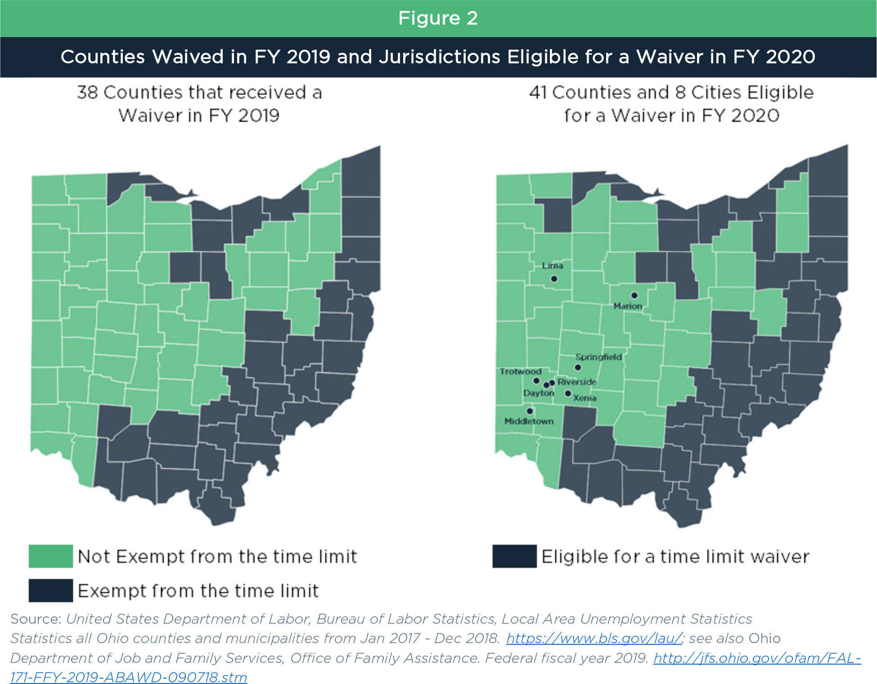 Maximize Federal Support To Feed Ohio