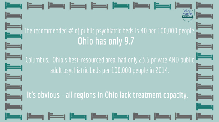 Budget Bite Mental Health And Addiction Services