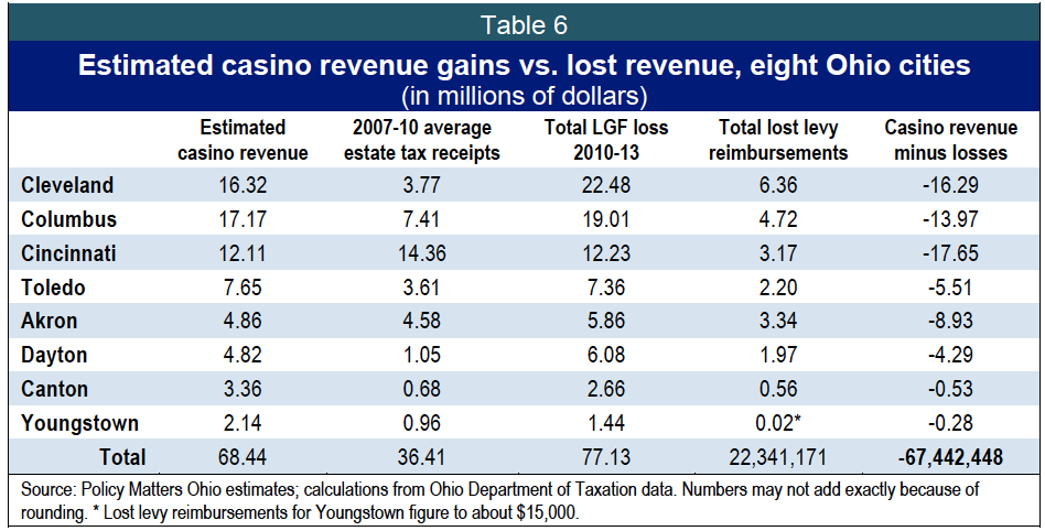 echtgeld casino online casino gaming