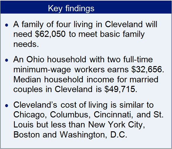 Getting By In Ohio The  Basic Family Budget