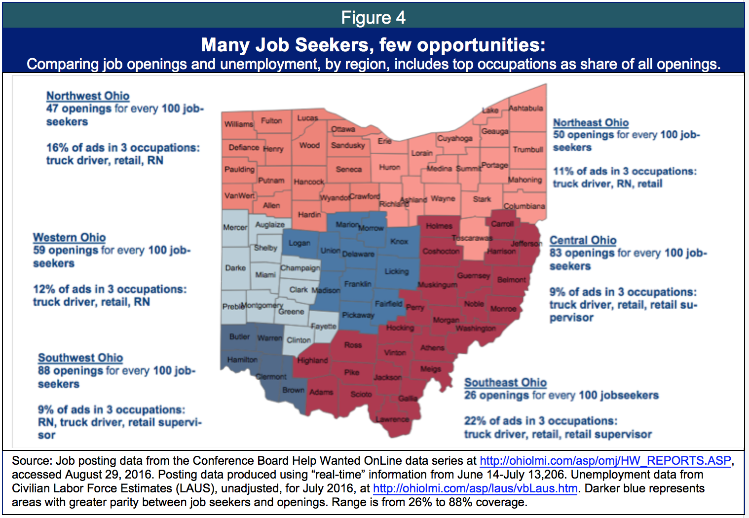 Cutting unemployment weeks hurts job seekers employers and perhaps not surprisingly the area with the largest gap between job openings and job seekers is southeast ohio where there are only 26 openings for every xflitez Choice Image