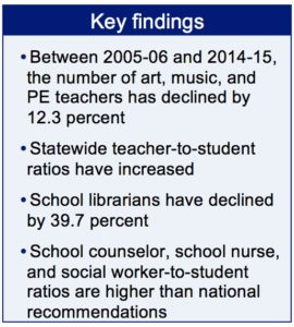 victoria-key-findings-k-12-copy