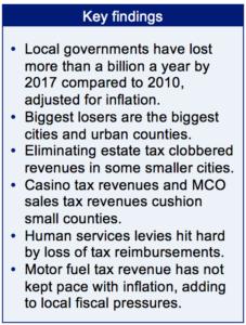 local-gov-key-findings-copy
