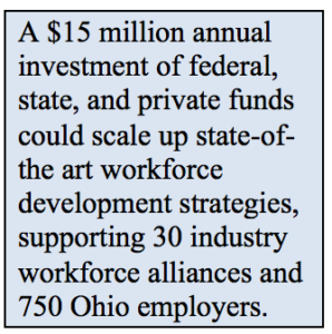 $15 mil investment workforce copy