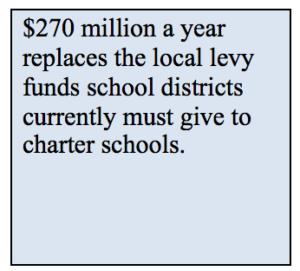 $270 million local levy copy