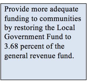 Local Government Fund copy