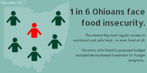 1 in 6 Ohioans face food insecurity twitter