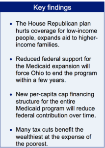 text box GOP repeal plan copy